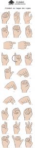 alphabet -language-des-signes